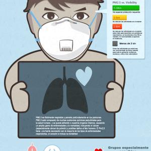 Nosk te protege frente a la contaminación y la polución atmosférica
